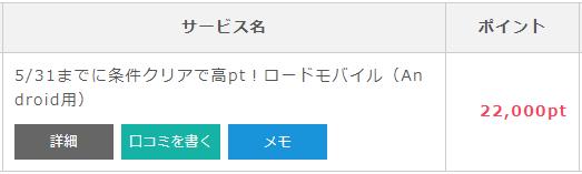 「ロードモバイル」アプリダウンロードでのポイント獲得実績